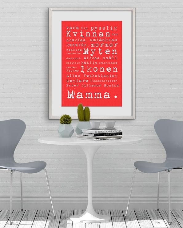 Poster Allt du är