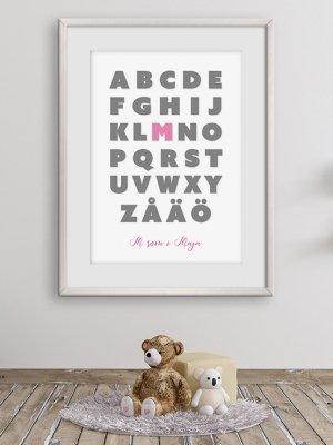 Poster Alfabet namn